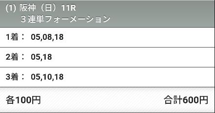 T 桜花賞